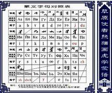 蒙古文字母